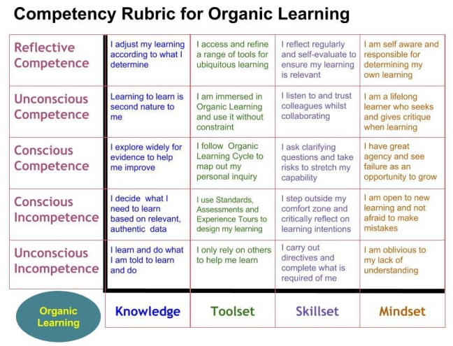 oli-competency-rubric.jpg